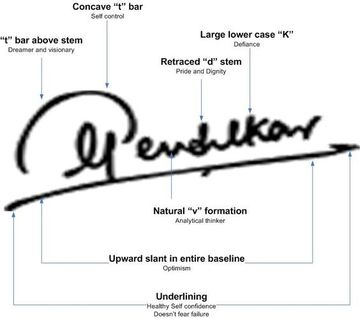 como puedo hacer mi firma segun mi personalidad
