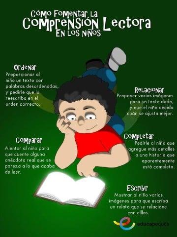 educativos ejemplos de infografia para niños