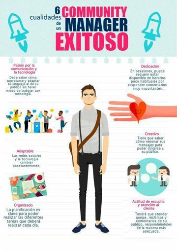 ejemplos de infografia en español animada