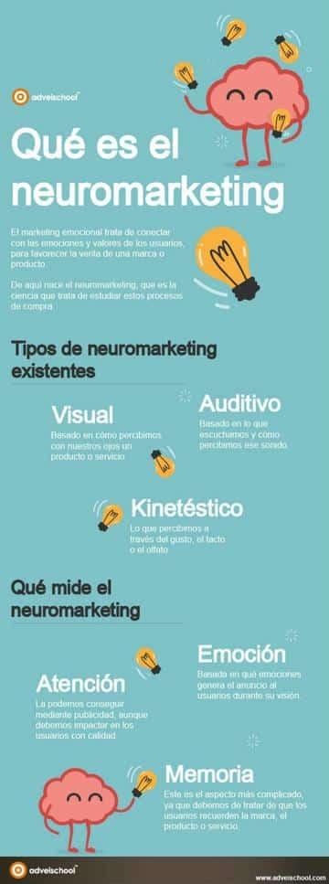 ejemplos de infografia en español curso digital