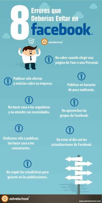 ejemplos de infografia en español descriptiva