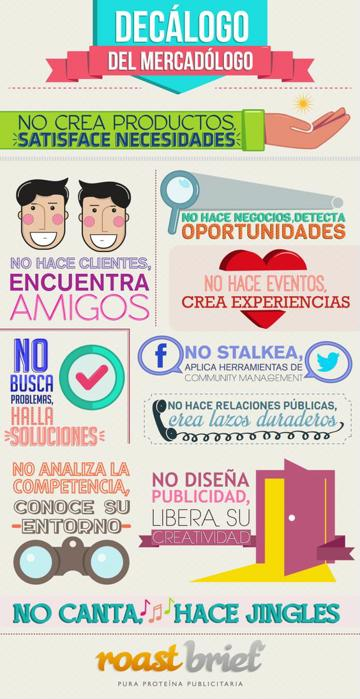 ejemplos de infografia en español marketing