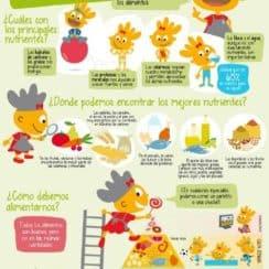 ejemplos de infografia para niños y niñas