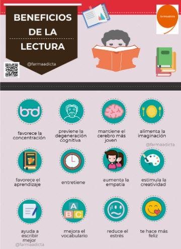 infografia para niños de primaria sobre lectura