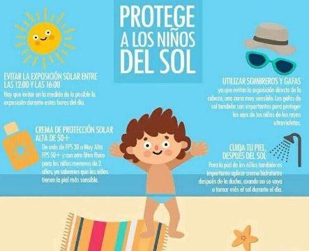 tipos de infografia para niños de primaria