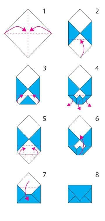 como hacer sobres para tarjetas esquema