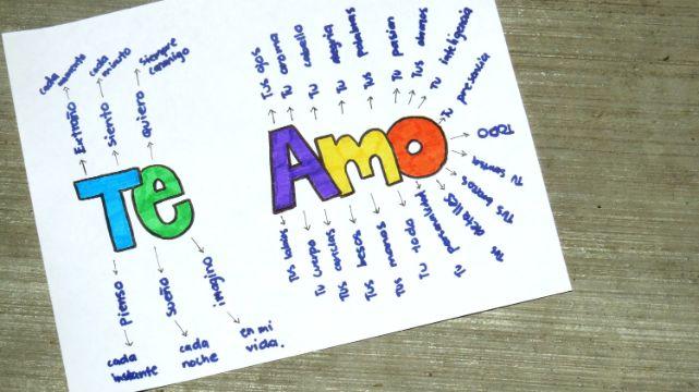 ideas de cartas para mi novio dibujo tipo infografia